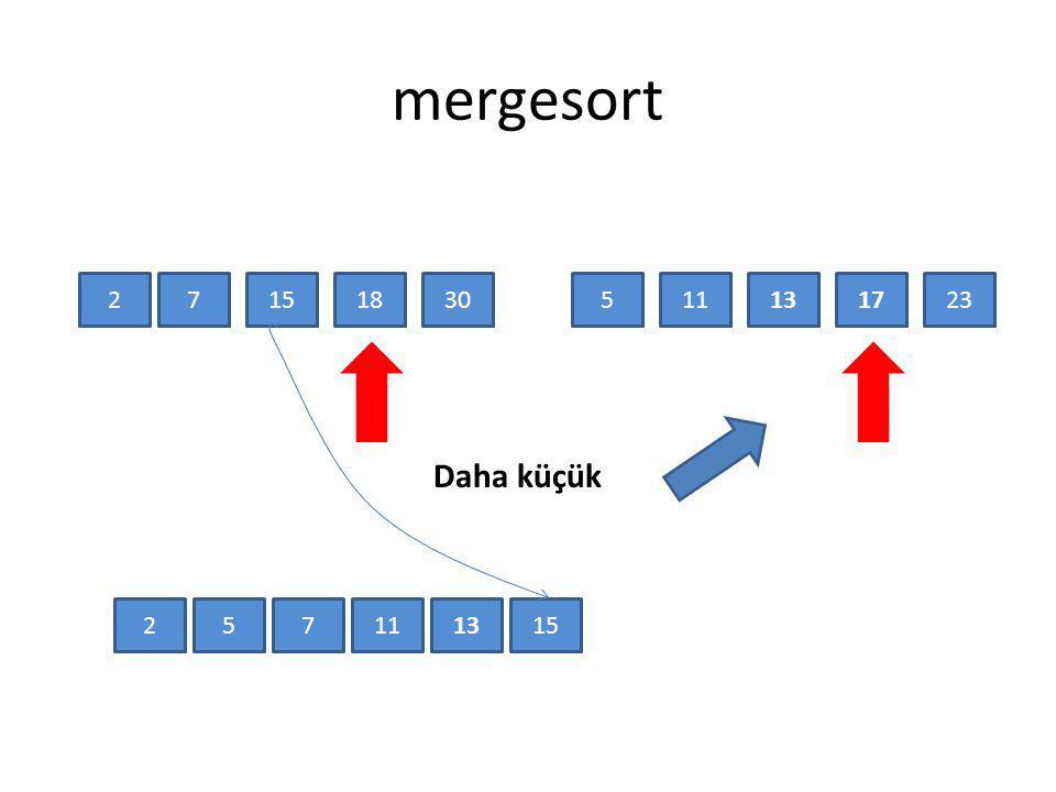 mergesort 2 7 15 18 30 5 11 13 17 23 Daha küçük 2 5 7 11 13 15