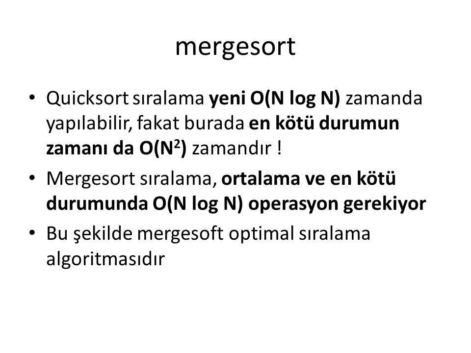 mergesort Quicksort sıralama yeni O(N log N) zamanda yapılabilir, fakat burada en kötü durumun zamanı da O(N2) zamandır !