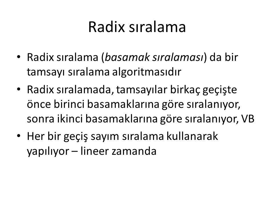 Radix sıralama Radix sıralama (basamak sıralaması) da bir tamsayı sıralama algoritmasıdır.
