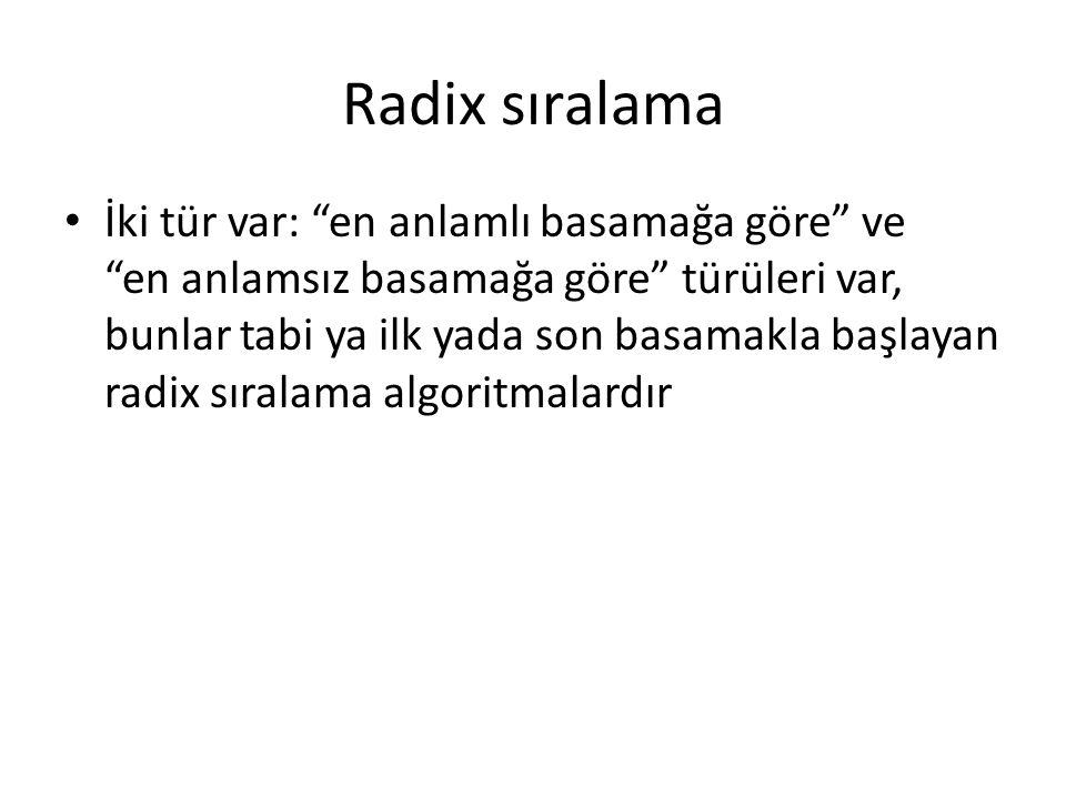 Radix sıralama