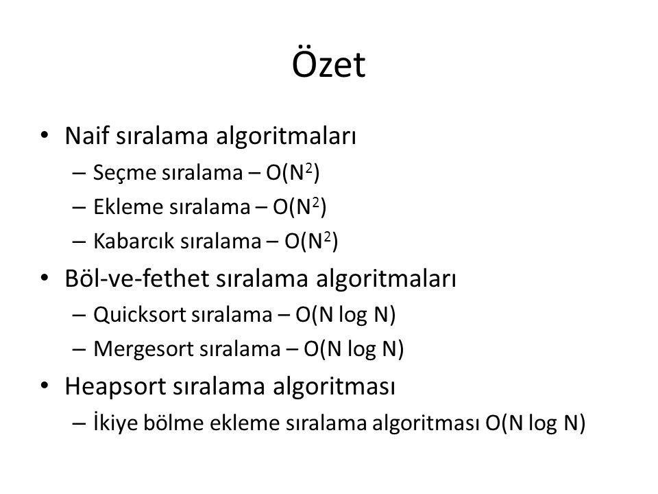 Özet Naif sıralama algoritmaları Böl-ve-fethet sıralama algoritmaları