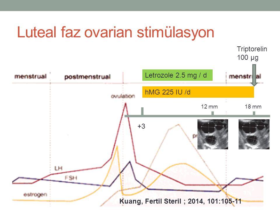 Luteal faz ovarian stimülasyon