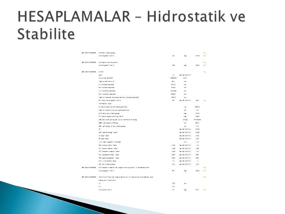 HESAPLAMALAR – Hidrostatik ve Stabilite
