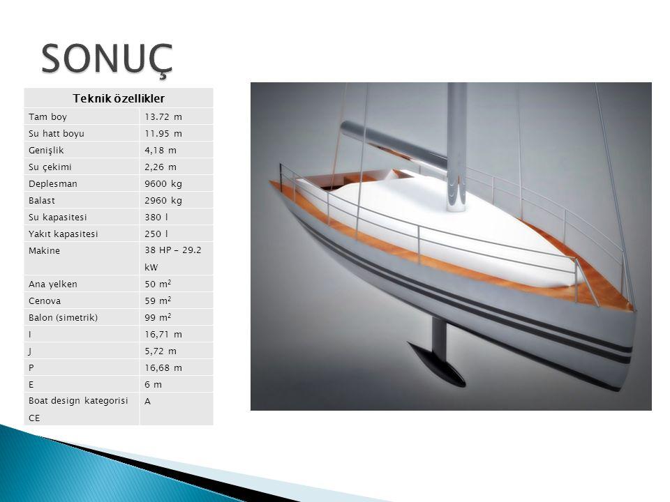 SONUÇ Teknik özellikler Tam boy 13.72 m Su hatt boyu 11.95 m Genişlik
