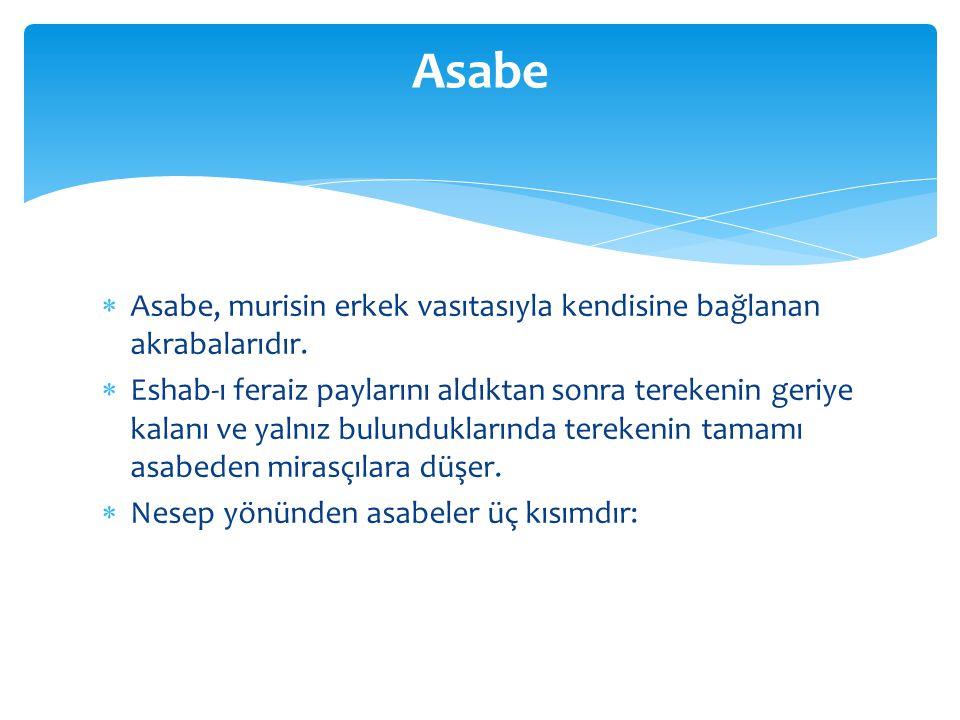 Asabe Asabe, murisin erkek vasıtasıyla kendisine bağlanan akrabalarıdır.