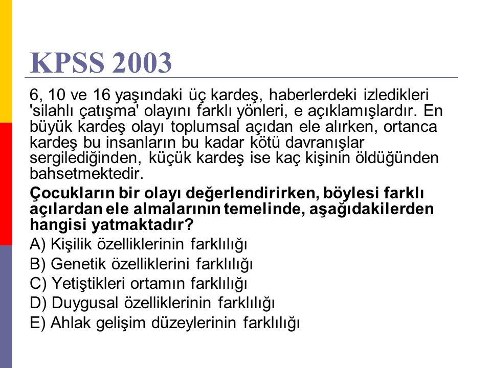KPSS 2003