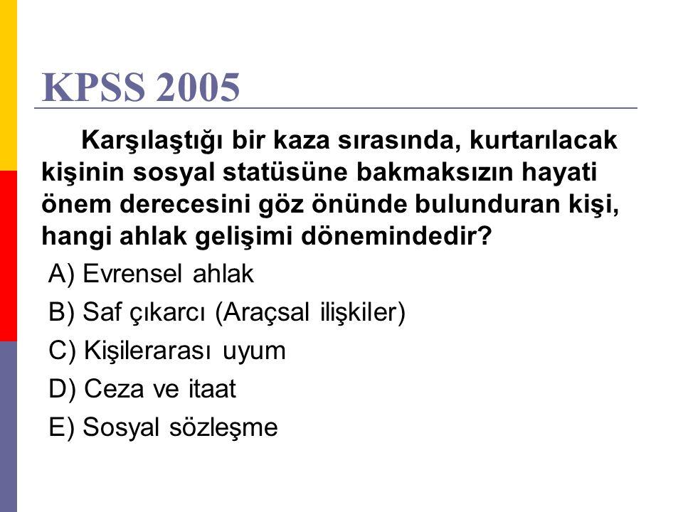 KPSS 2005