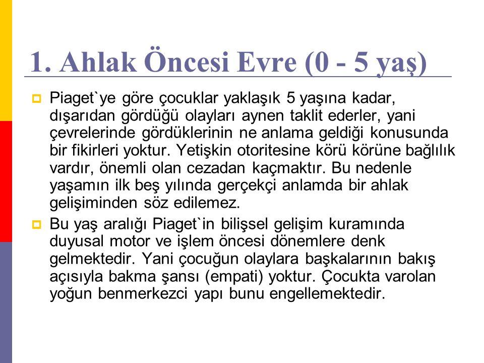 1. Ahlak Öncesi Evre (0 - 5 yaş)