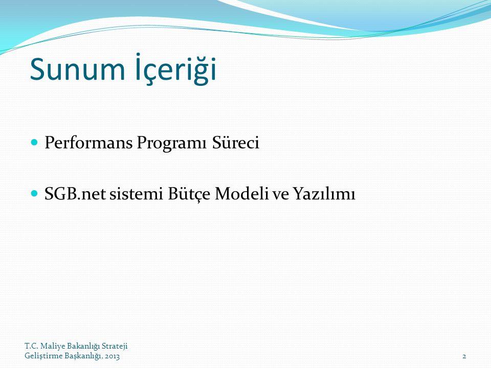 Sunum İçeriği Performans Programı Süreci