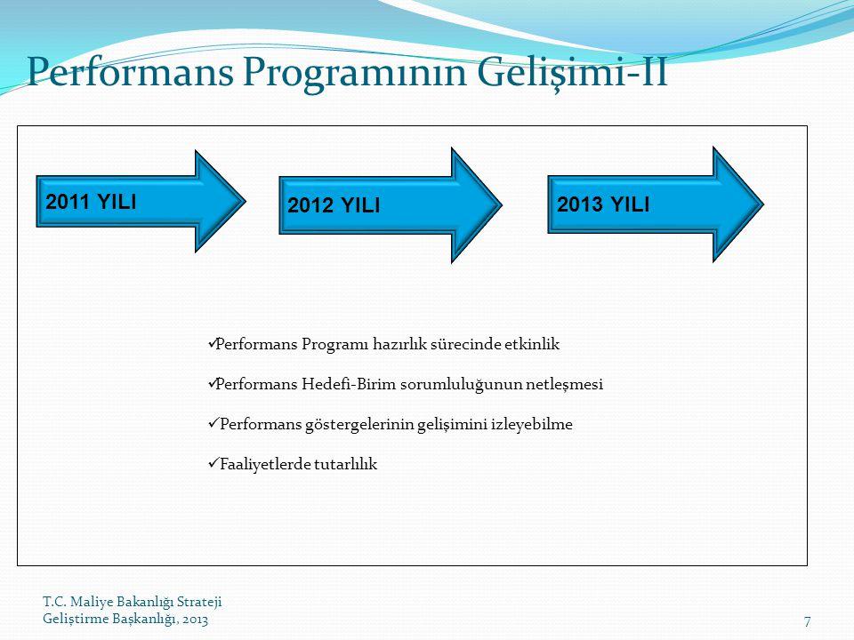 Performans Programının Gelişimi-II