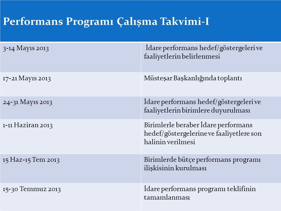 Performans Programı Çalışma Takvimi-I