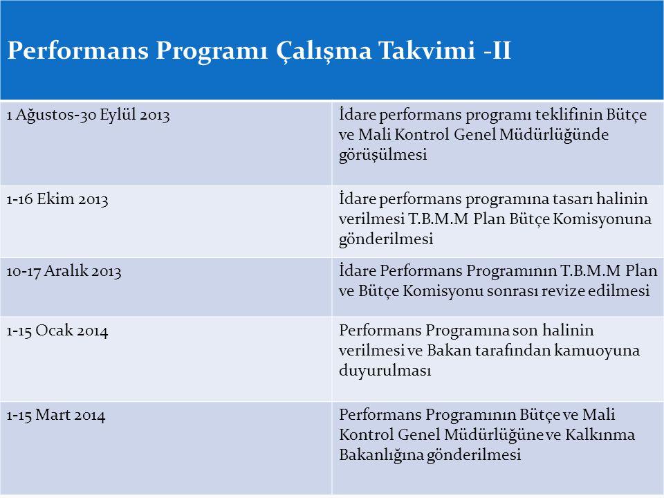 Performans Programı Çalışma Takvimi -II