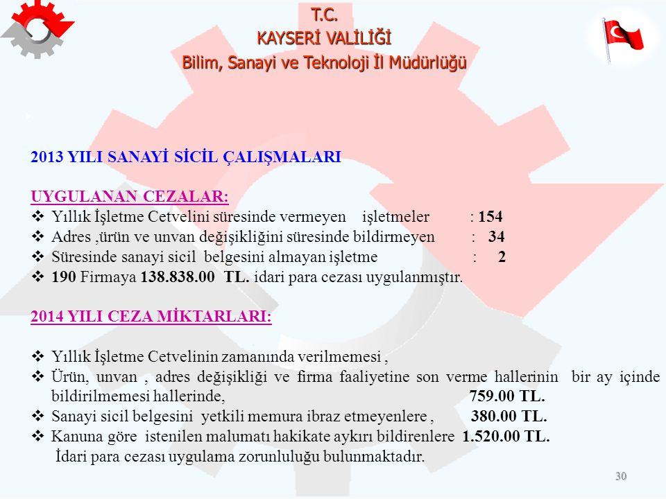 2013 YILI SANAYİ SİCİL ÇALIŞMALARI. UYGULANAN CEZALAR: Yıllık İşletme Cetvelini süresinde vermeyen işletmeler : 154.