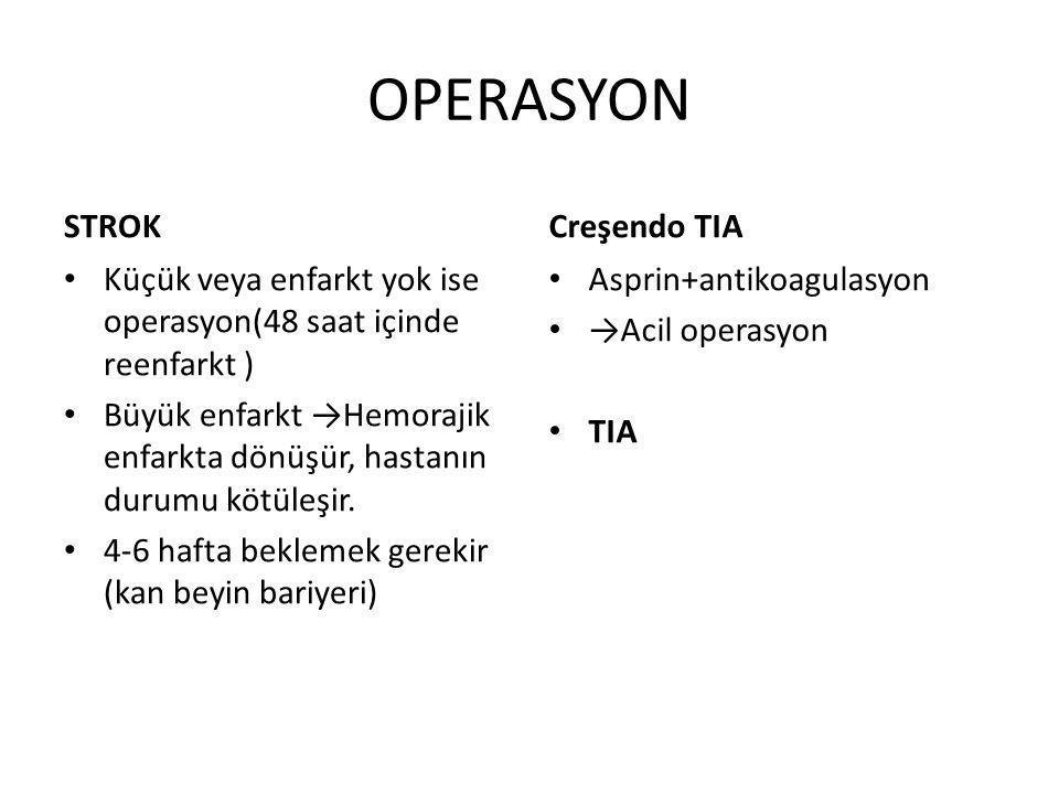 OPERASYON STROK Creşendo TIA