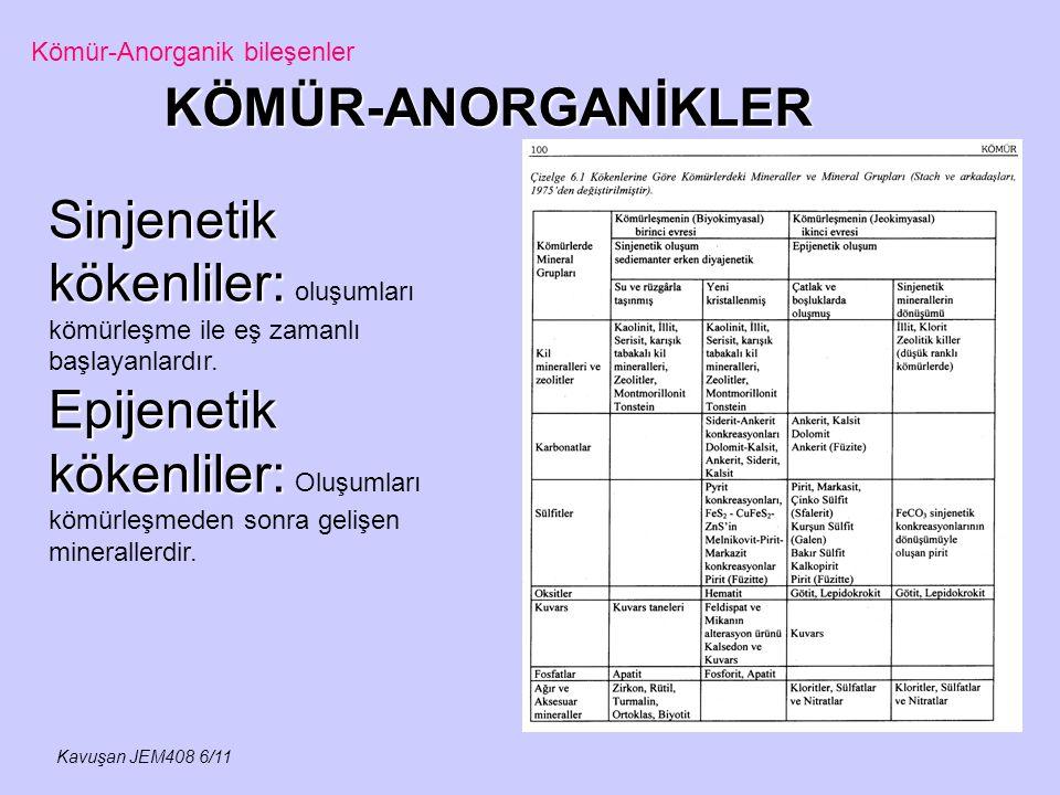 Kömür-Anorganik bileşenler