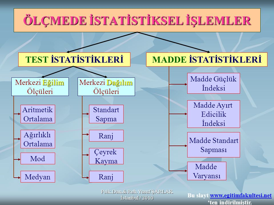 ÖLÇMEDE İSTATİSTİKSEL İŞLEMLER
