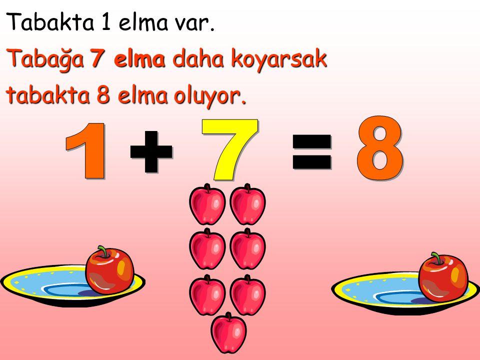 8 7 1 + = Tabakta 1 elma var. Tabağa 7 elma daha koyarsak