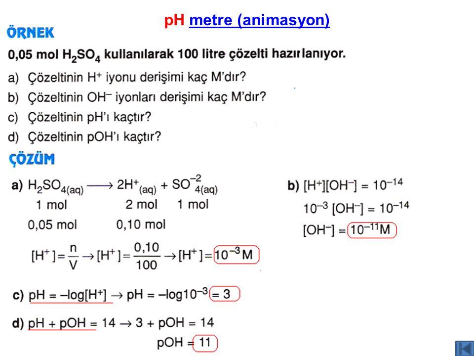 pH metre (animasyon)