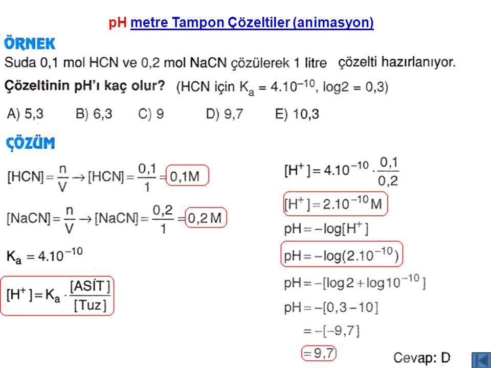 pH metre Tampon Çözeltiler (animasyon)