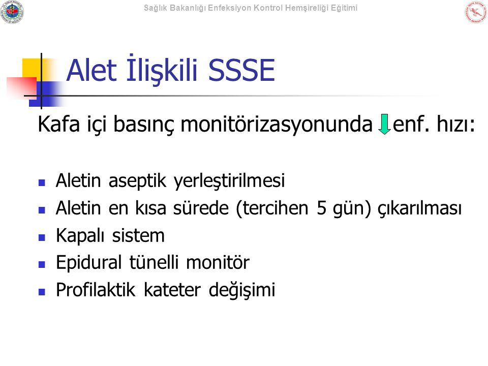 Alet İlişkili SSSE Kafa içi basınç monitörizasyonunda enf. hızı:
