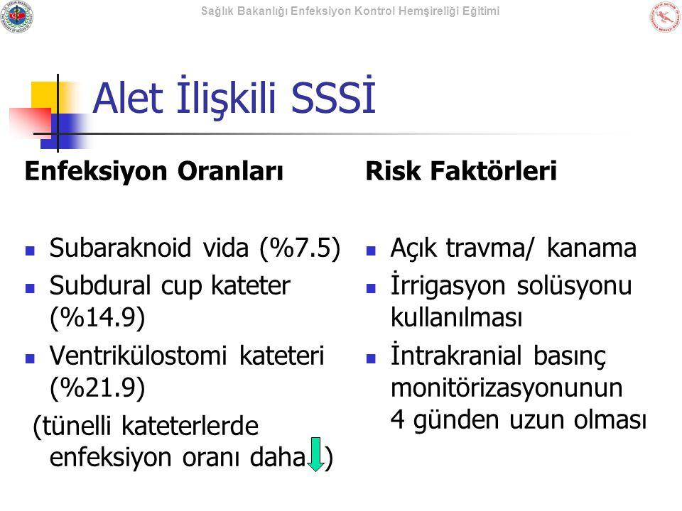 Alet İlişkili SSSİ Enfeksiyon Oranları Subaraknoid vida (%7.5)