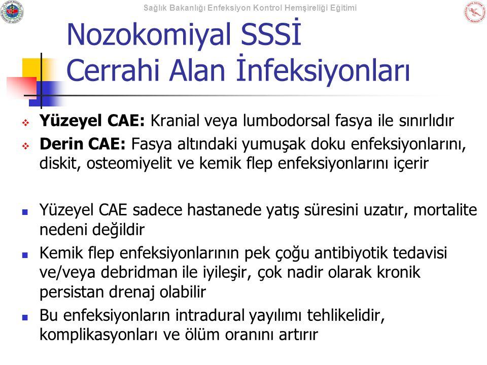 Nozokomiyal SSSİ Cerrahi Alan İnfeksiyonları