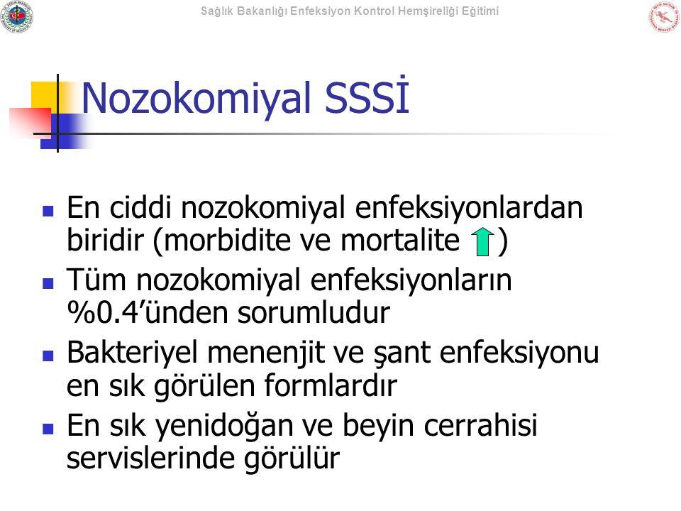 Nozokomiyal SSSİ En ciddi nozokomiyal enfeksiyonlardan biridir (morbidite ve mortalite ) Tüm nozokomiyal enfeksiyonların %0.4'ünden sorumludur.