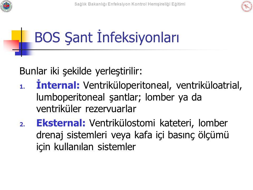 BOS Şant İnfeksiyonları