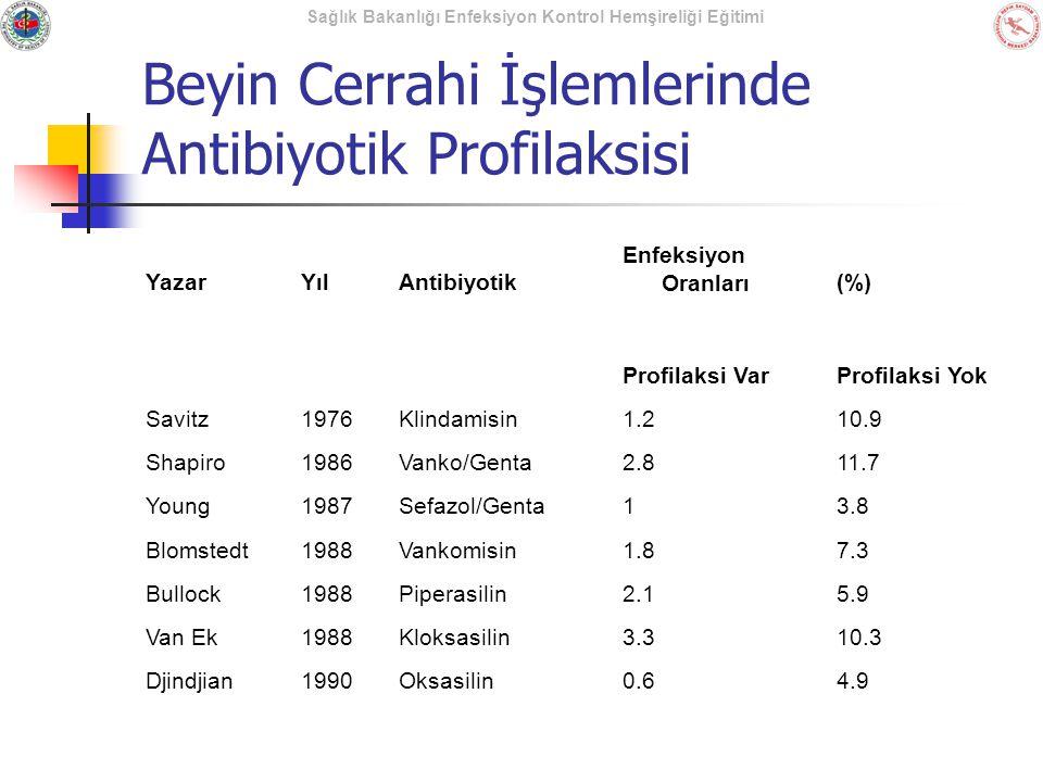 Beyin Cerrahi İşlemlerinde Antibiyotik Profilaksisi