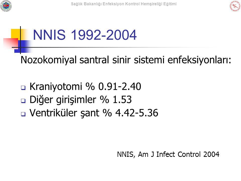NNIS 1992-2004 Nozokomiyal santral sinir sistemi enfeksiyonları: