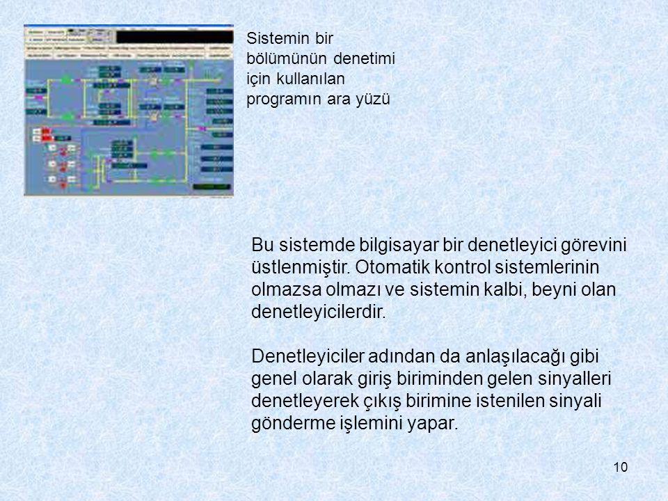 Sistemin bir bölümünün denetimi için kullanılan programın ara yüzü