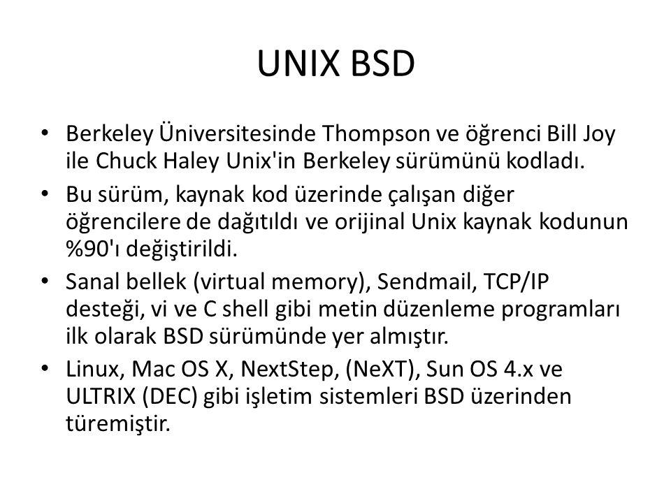 UNIX BSD Berkeley Üniversitesinde Thompson ve öğrenci Bill Joy ile Chuck Haley Unix in Berkeley sürümünü kodladı.