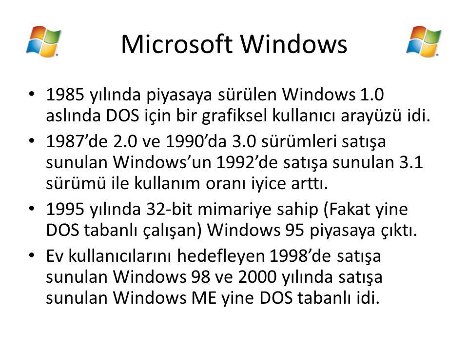 Microsoft Windows 1985 yılında piyasaya sürülen Windows 1.0 aslında DOS için bir grafiksel kullanıcı arayüzü idi.