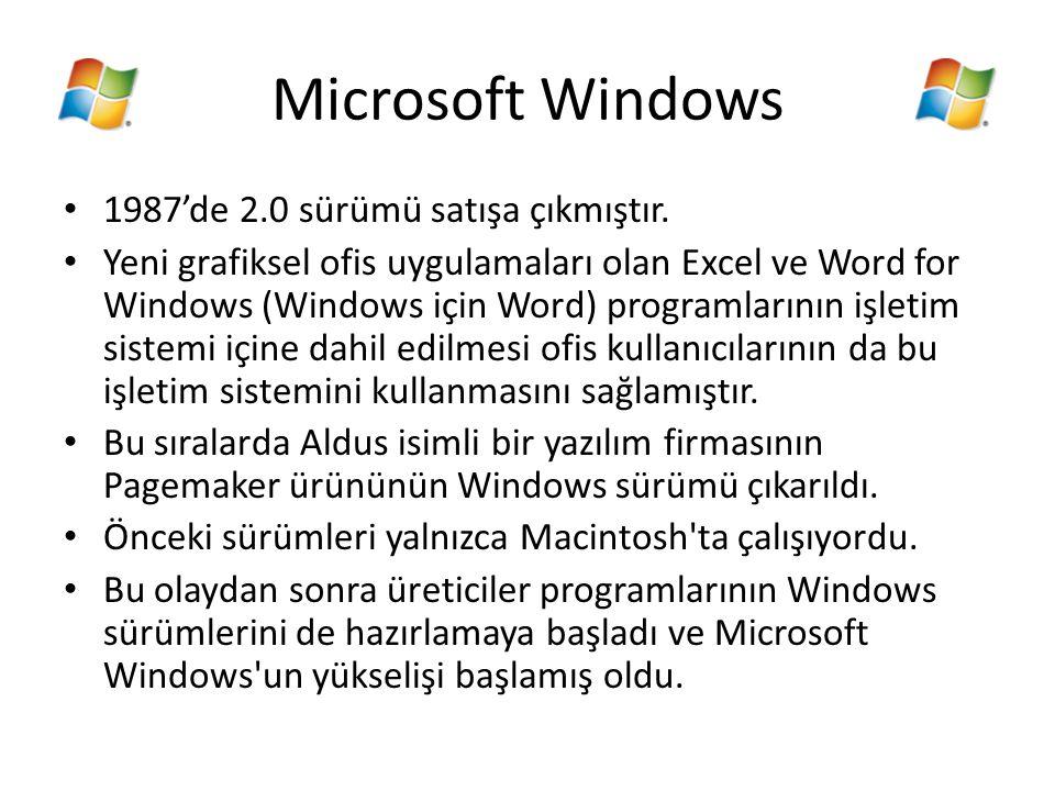 Microsoft Windows 1987'de 2.0 sürümü satışa çıkmıştır.