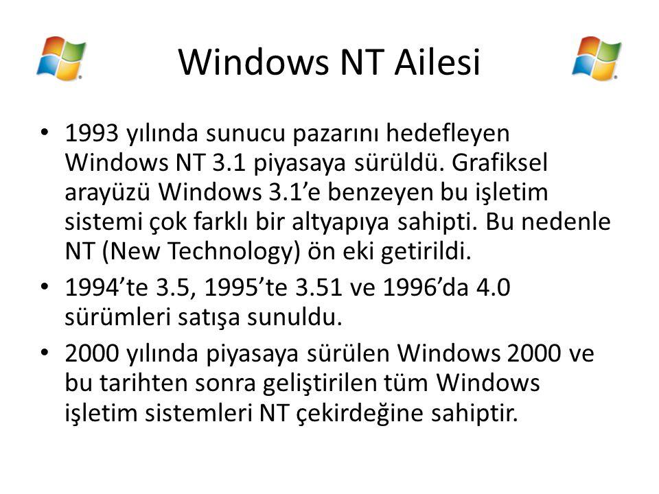 Windows NT Ailesi