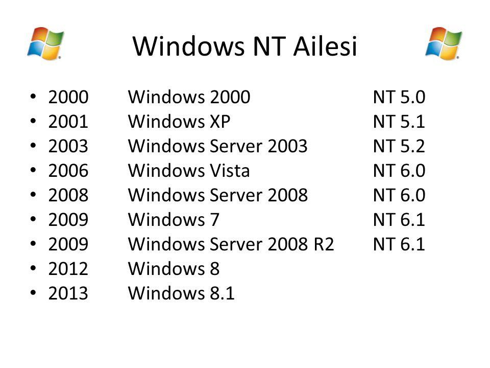 Windows NT Ailesi 2000 Windows 2000 NT 5.0 2001 Windows XP NT 5.1