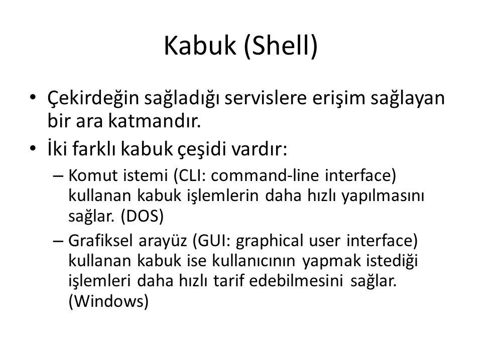 Kabuk (Shell) Çekirdeğin sağladığı servislere erişim sağlayan bir ara katmandır. İki farklı kabuk çeşidi vardır: