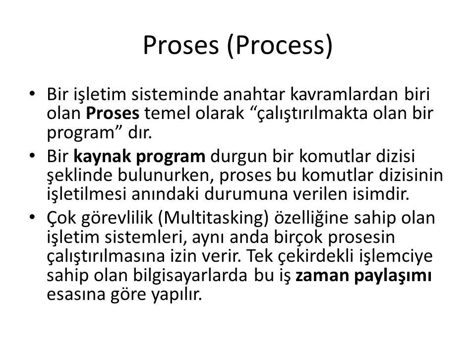Proses (Process) Bir işletim sisteminde anahtar kavramlardan biri olan Proses temel olarak çalıştırılmakta olan bir program dır.