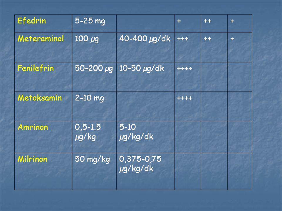 Efedrin 5-25 mg. + ++ Meteraminol. 100 µg. 40-400 µg/dk. +++ Fenilefrin. 50-200 µg. 10-50 µg/dk.