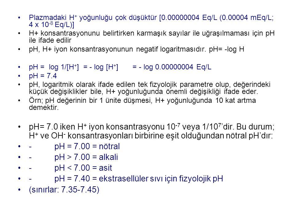 - pH = 7.40 = ekstrasellüler sıvı için fizyolojik pH