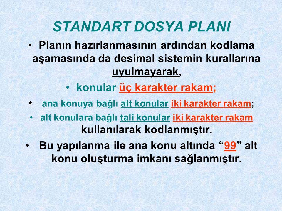 STANDART DOSYA PLANI Planın hazırlanmasının ardından kodlama aşamasında da desimal sistemin kurallarına uyulmayarak,