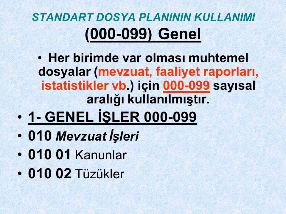 STANDART DOSYA PLANININ KULLANIMI (000-099) Genel