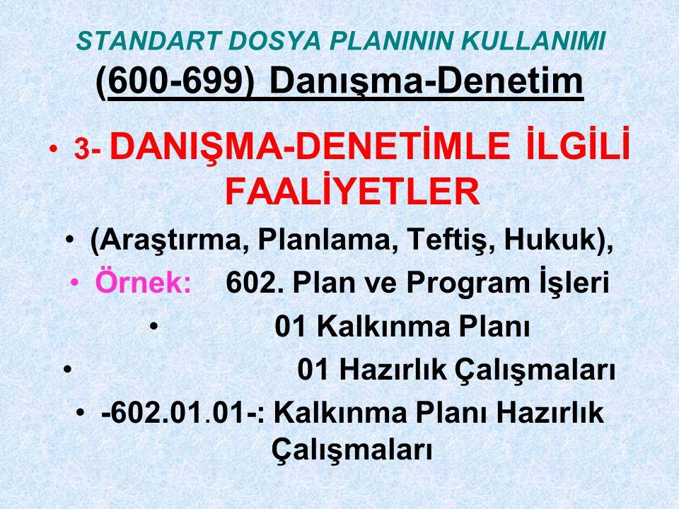 STANDART DOSYA PLANININ KULLANIMI (600-699) Danışma-Denetim