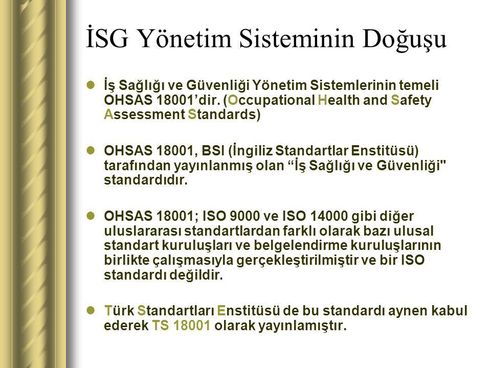 İSG Yönetim Sisteminin Doğuşu