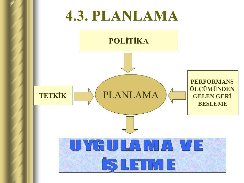 4.3. PLANLAMA PLANLAMA POLİTİKA TETKİK PERFORMANS ÖLÇÜMÜNDEN