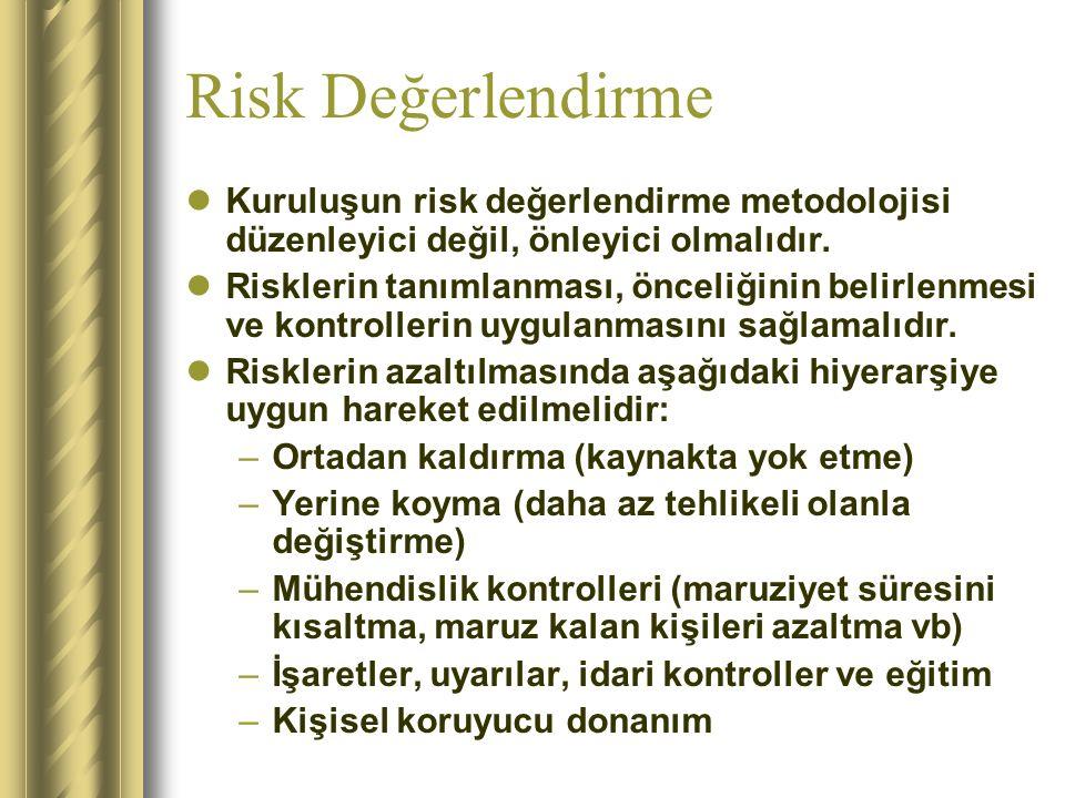 Risk Değerlendirme Kuruluşun risk değerlendirme metodolojisi düzenleyici değil, önleyici olmalıdır.