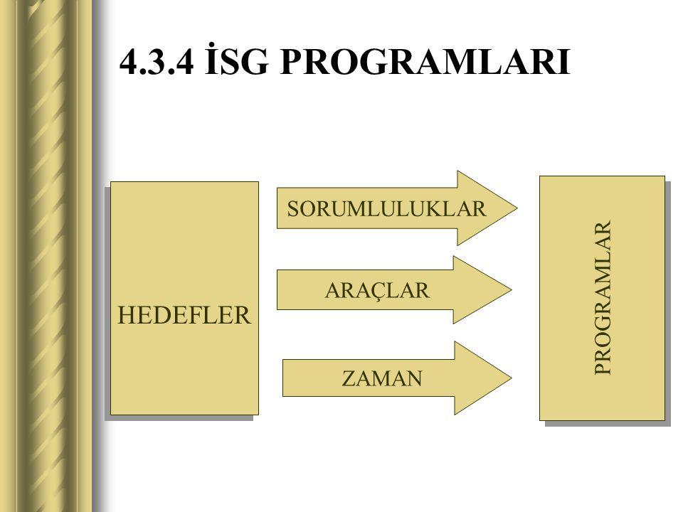 4.3.4 İSG PROGRAMLARI SORUMLULUKLAR HEDEFLER PROGRAMLAR ARAÇLAR ZAMAN
