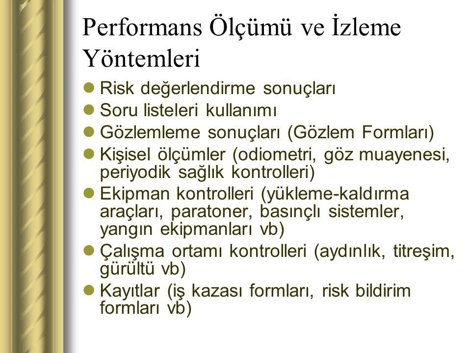 Performans Ölçümü ve İzleme Yöntemleri
