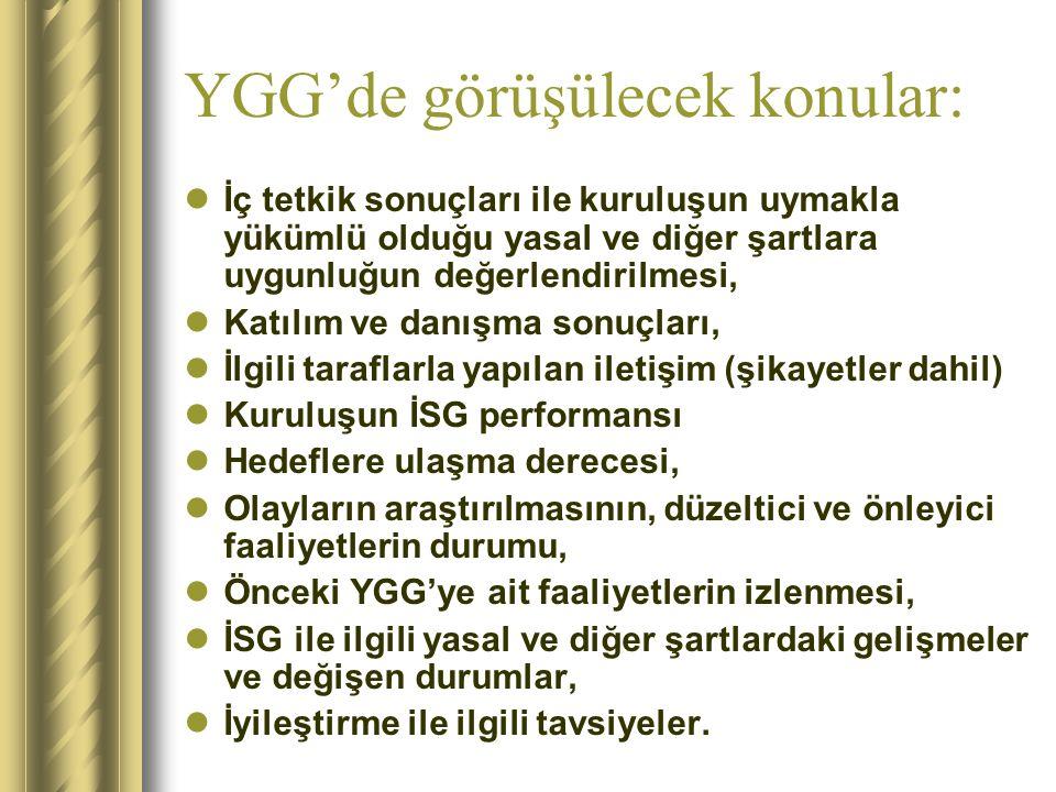 YGG'de görüşülecek konular:
