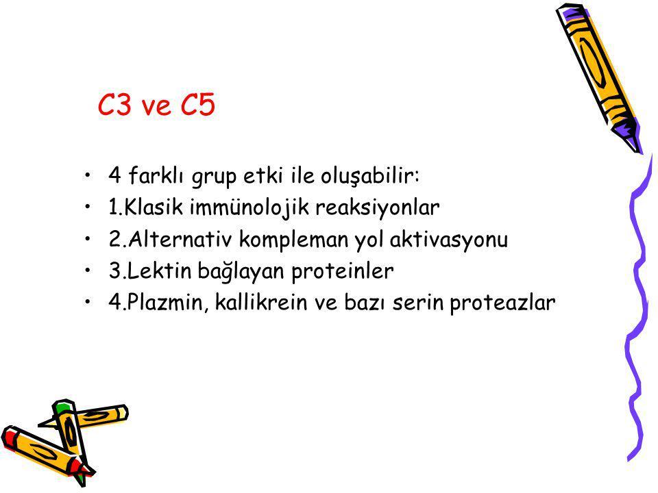 C3 ve C5 4 farklı grup etki ile oluşabilir: